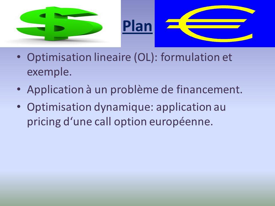 Plan Optimisation lineaire (OL): formulation et exemple.