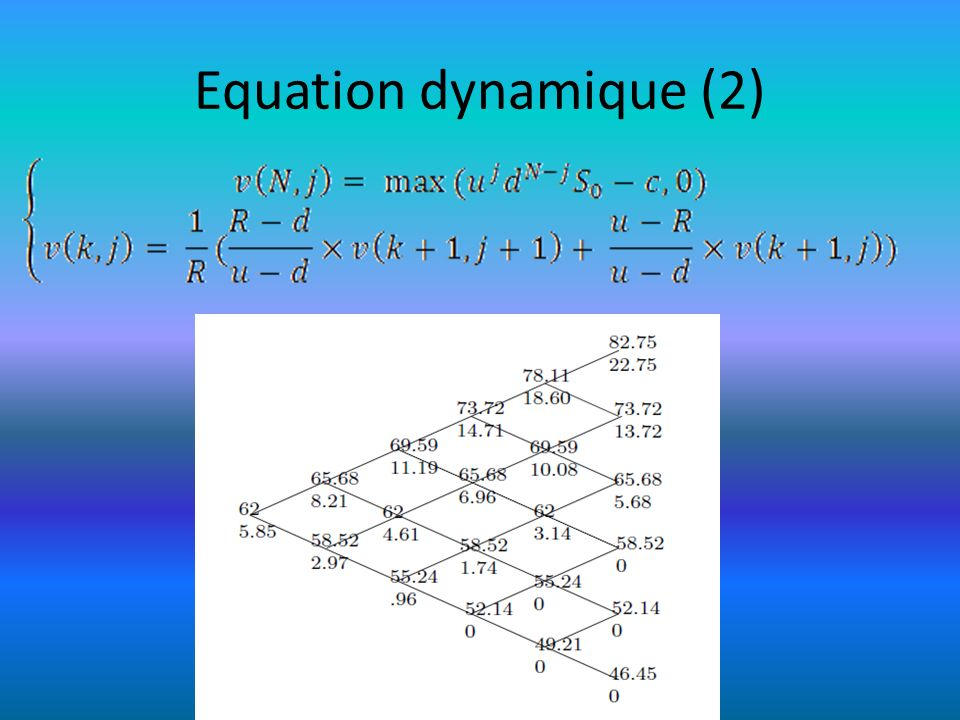 Equation dynamique (2)