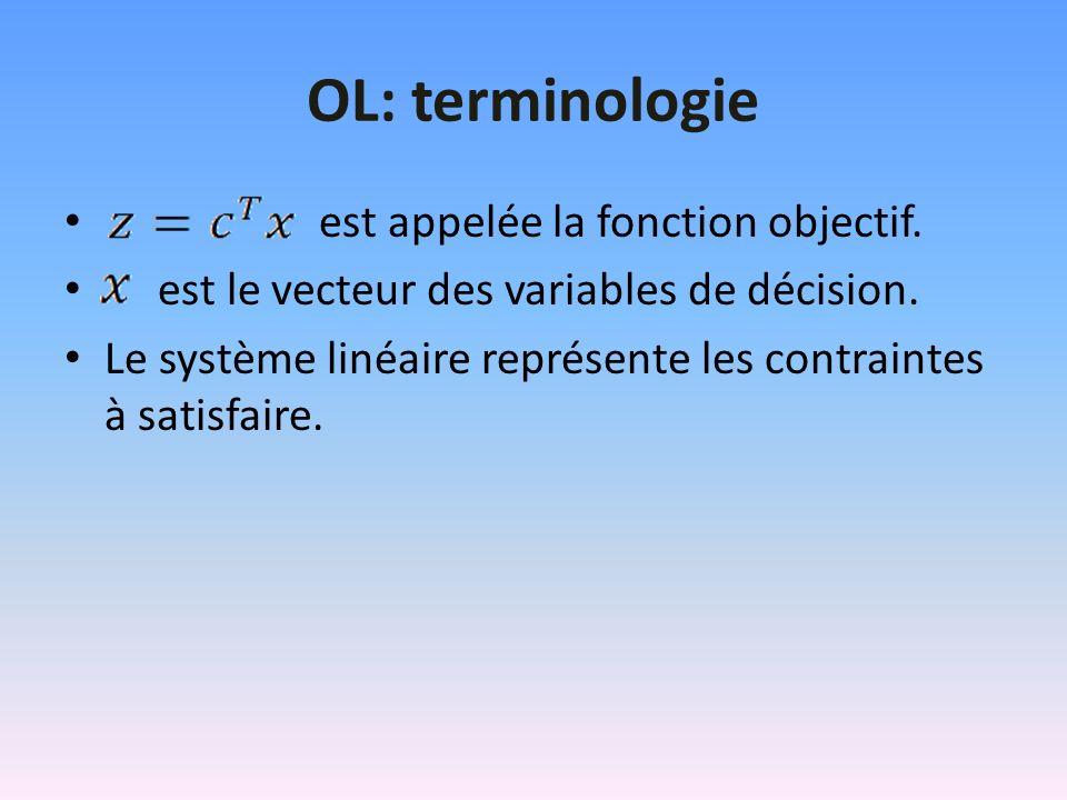 OL: terminologie est appelée la fonction objectif.