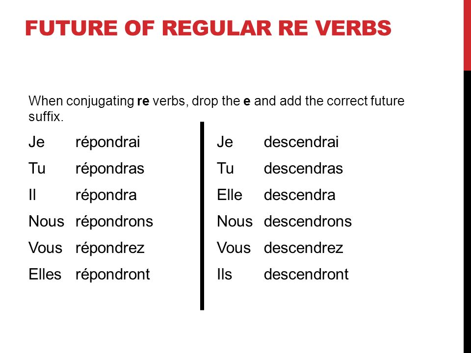 Future of Regular re verbs