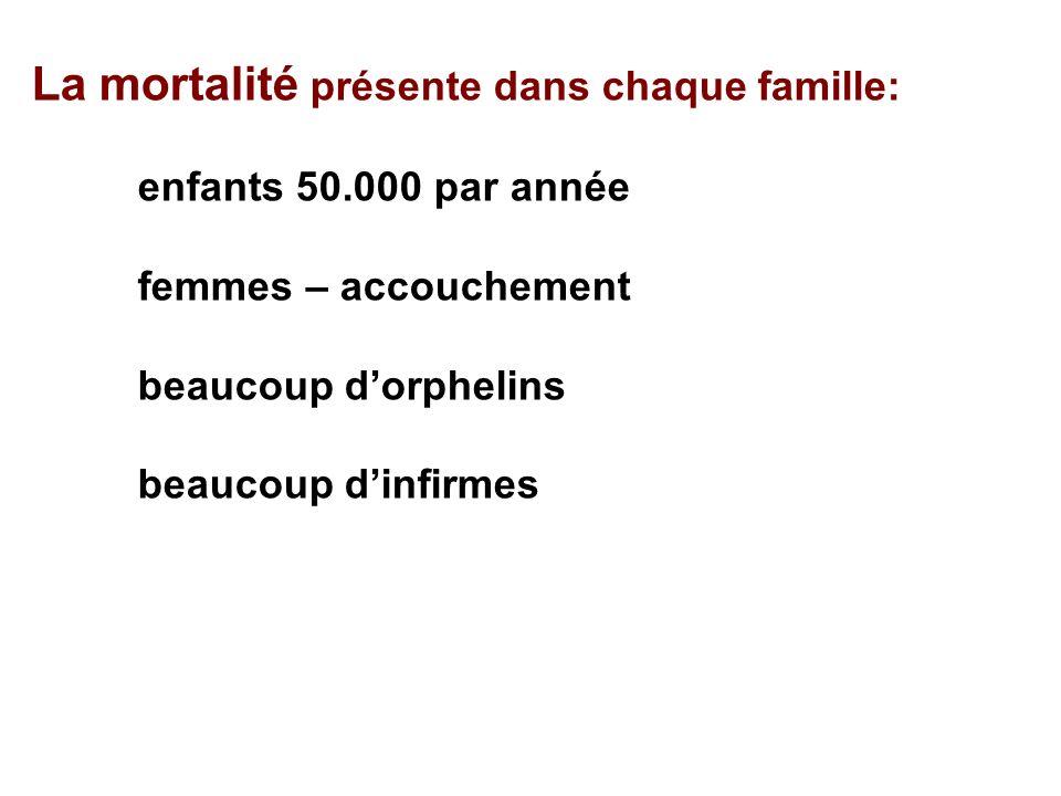 La mortalité présente dans chaque famille: