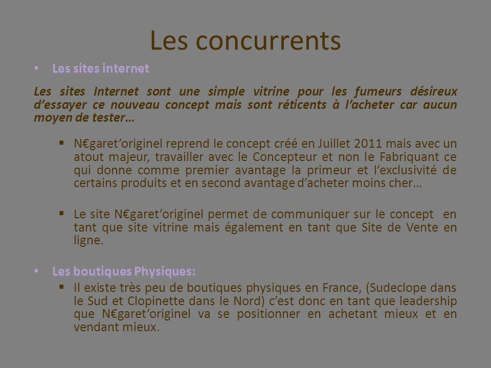 Les concurrents Les sites internet