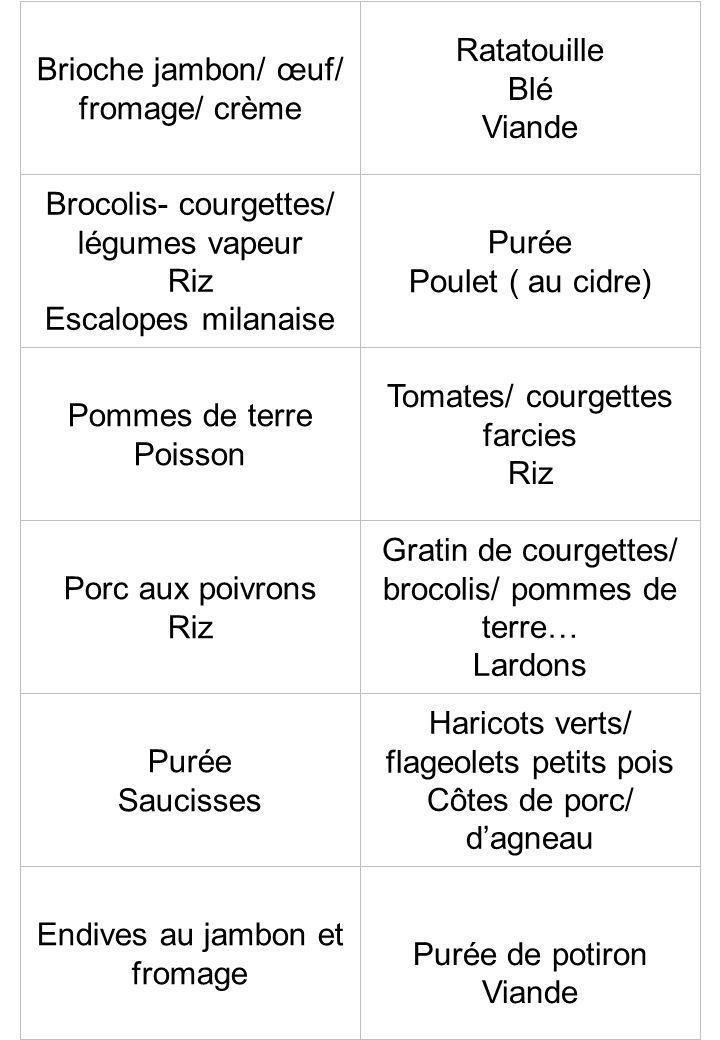 Brioche jambon/ œuf/ fromage/ crème Ratatouille Blé Viande