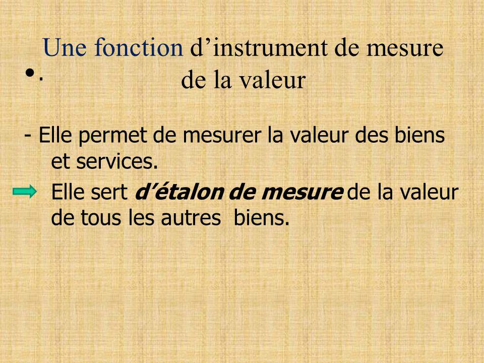Une fonction d'instrument de mesure de la valeur