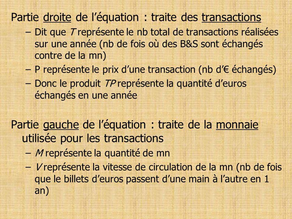Partie droite de l'équation : traite des transactions
