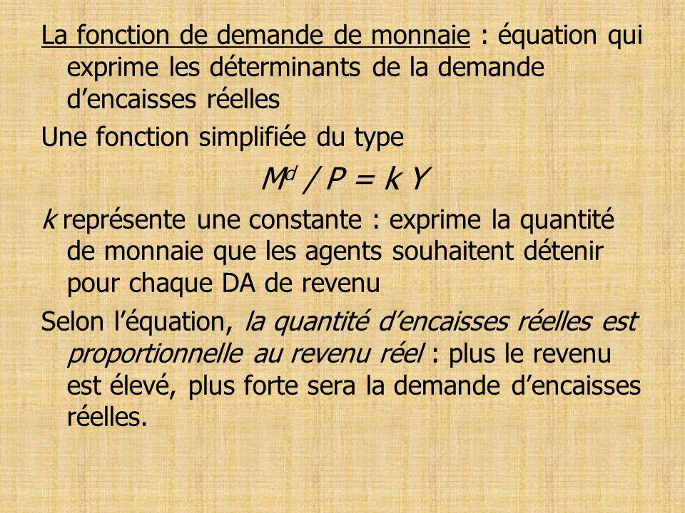 La fonction de demande de monnaie : équation qui exprime les déterminants de la demande d'encaisses réelles