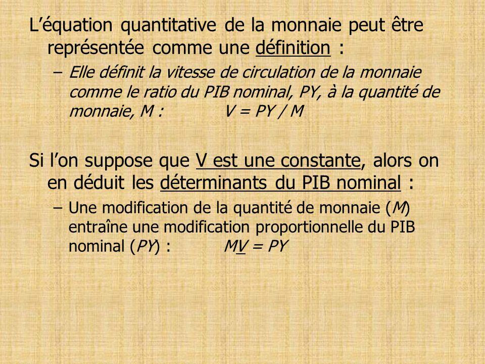 L'équation quantitative de la monnaie peut être représentée comme une définition :