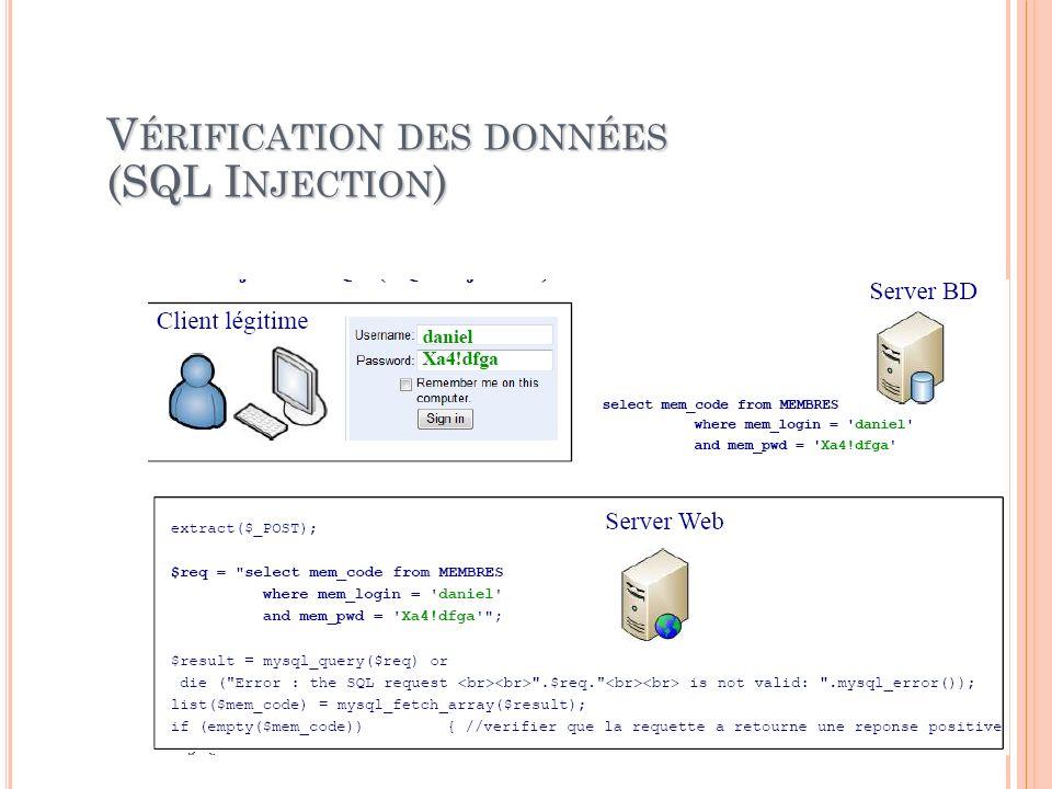 Vérification des données (SQL Injection)