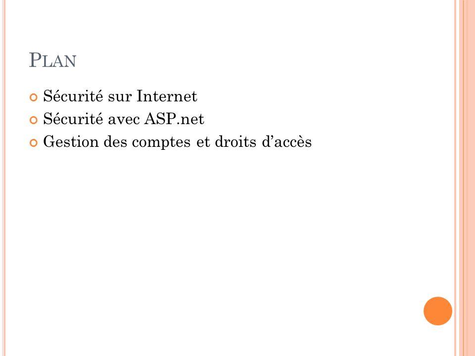 Plan Sécurité sur Internet Sécurité avec ASP.net