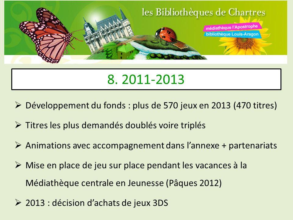 8. 2011-2013 Développement du fonds : plus de 570 jeux en 2013 (470 titres) Titres les plus demandés doublés voire triplés.