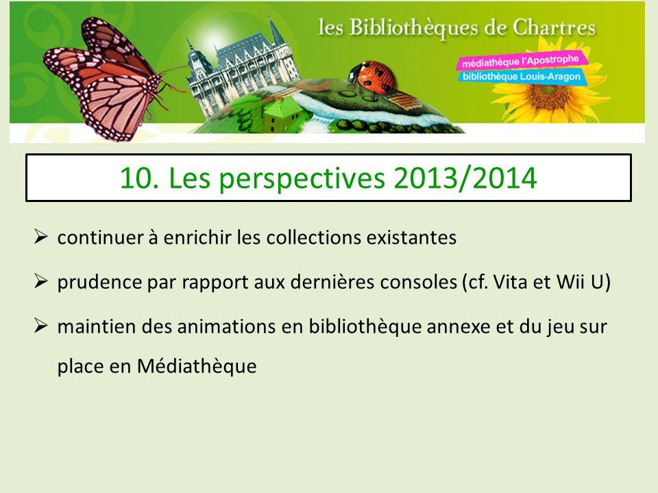 10. Les perspectives 2013/2014 continuer à enrichir les collections existantes. prudence par rapport aux dernières consoles (cf. Vita et Wii U)
