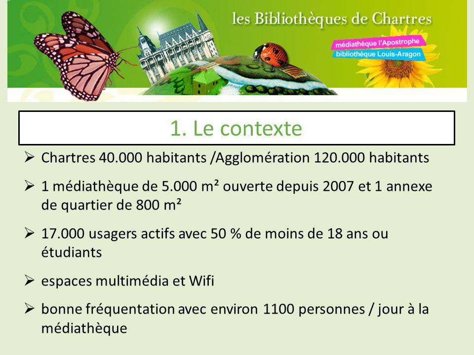 1. Le contexte Chartres 40.000 habitants /Agglomération 120.000 habitants.