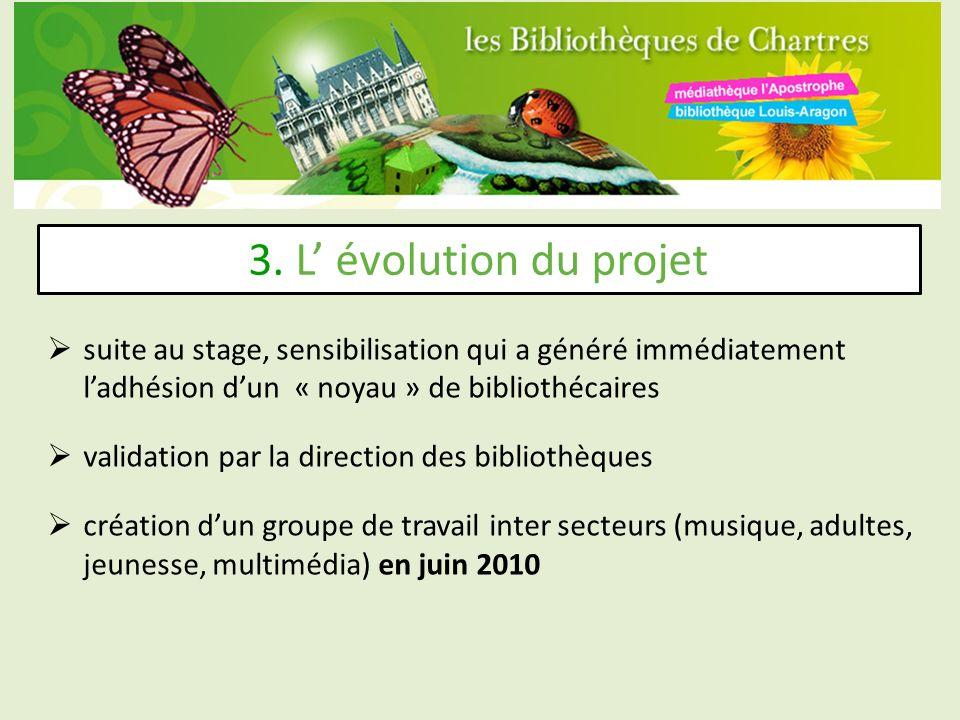 3. L' évolution du projet suite au stage, sensibilisation qui a généré immédiatement l'adhésion d'un « noyau » de bibliothécaires.