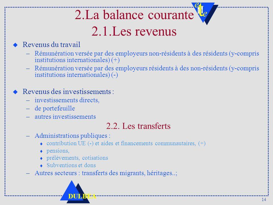 2.La balance courante 2.1.Les revenus