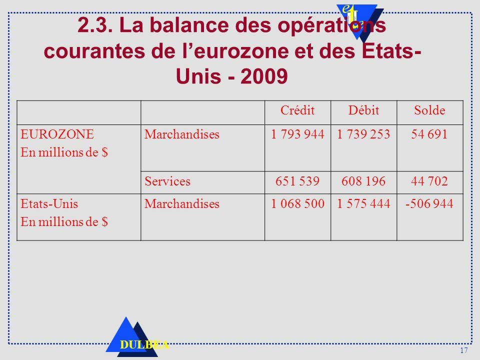 2.3. La balance des opérations courantes de l'eurozone et des Etats-Unis - 2009