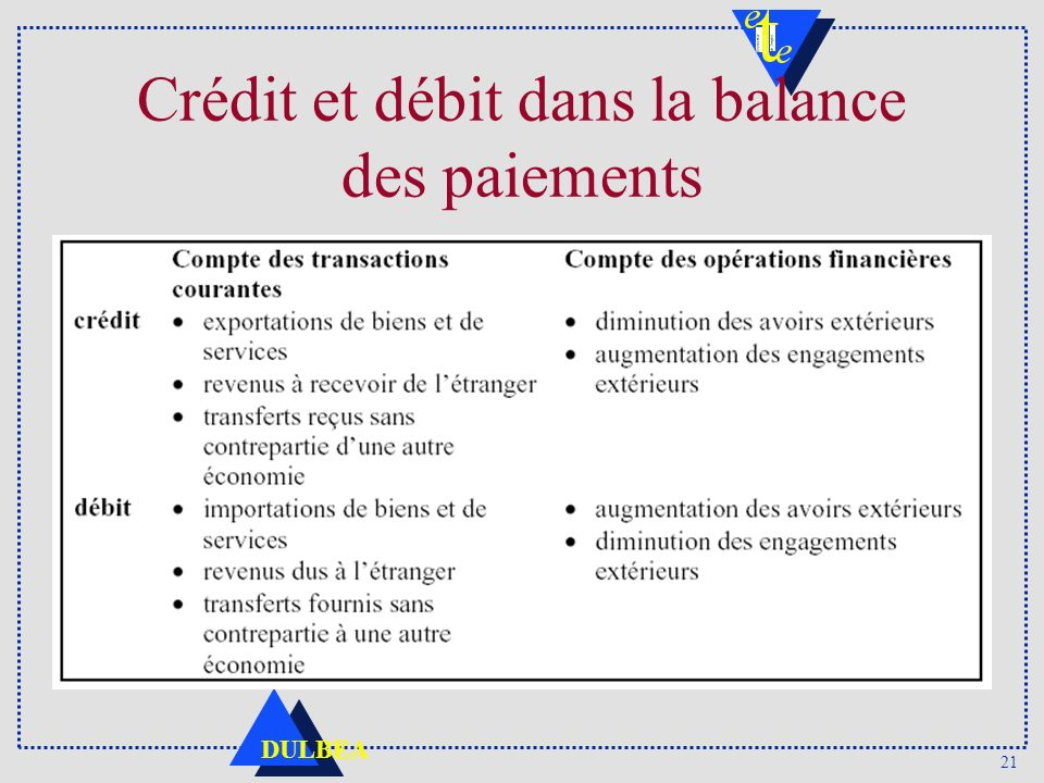 Crédit et débit dans la balance des paiements
