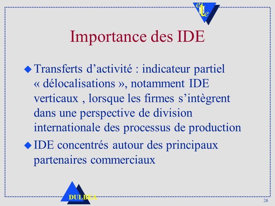 Importance des IDE