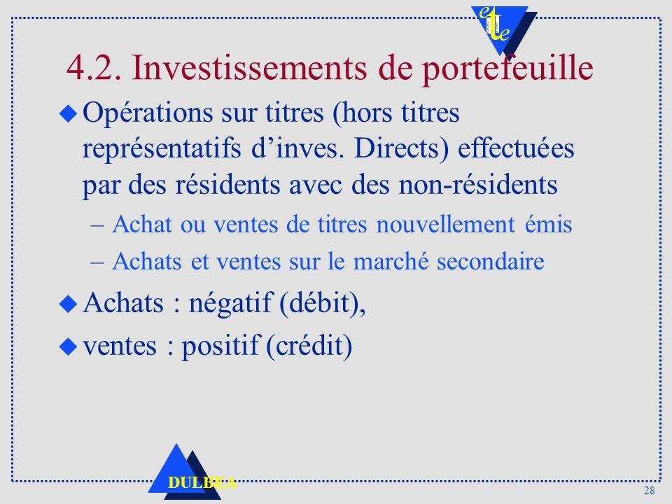 4.2. Investissements de portefeuille