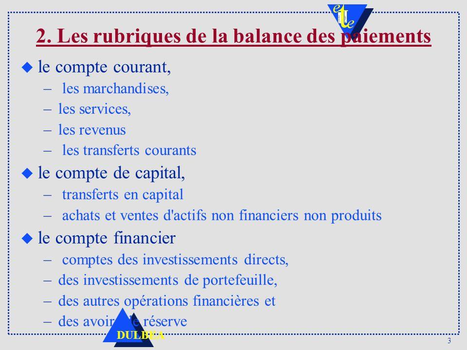 2. Les rubriques de la balance des paiements