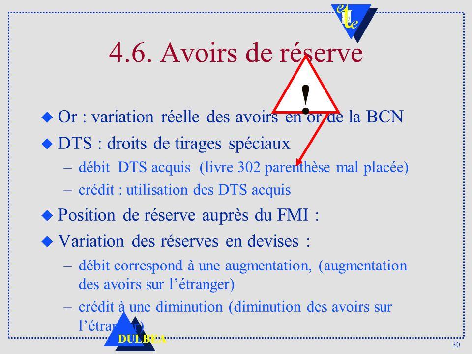 4.6. Avoirs de réserve ! Or : variation réelle des avoirs en or de la BCN. DTS : droits de tirages spéciaux.