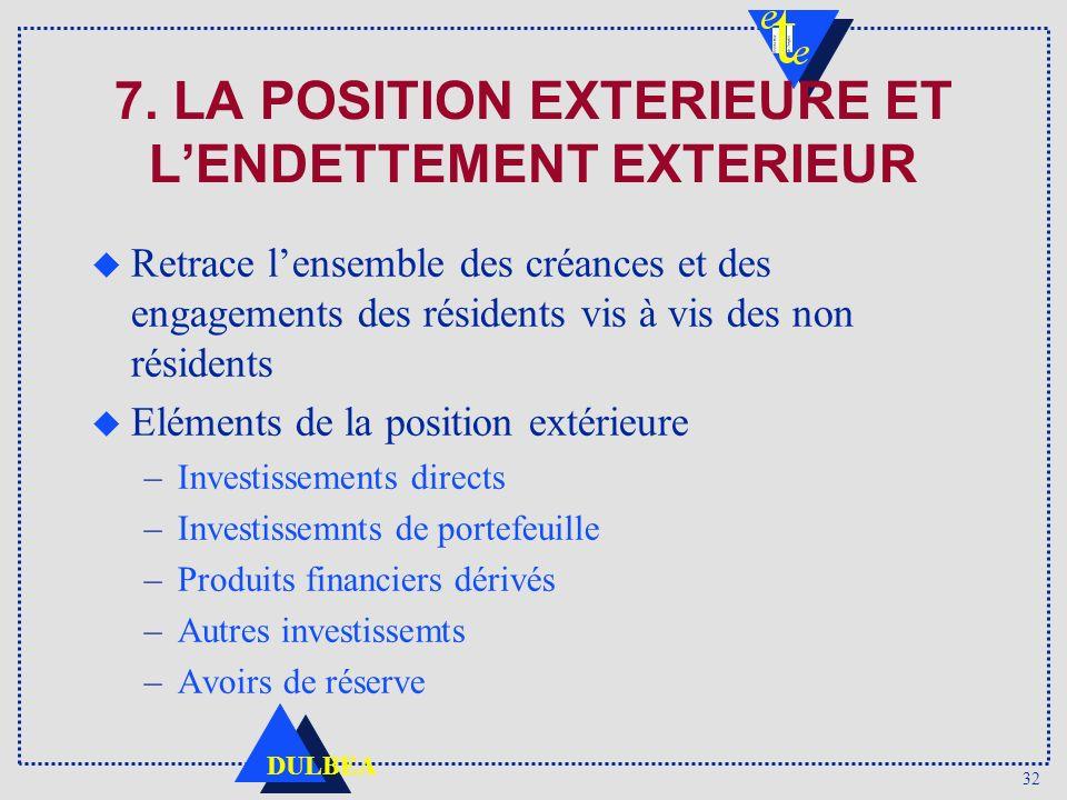 7. LA POSITION EXTERIEURE ET L'ENDETTEMENT EXTERIEUR