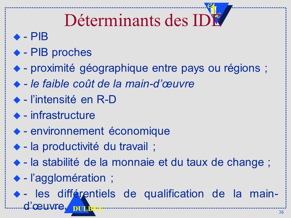 Déterminants des IDE - PIB - PIB proches