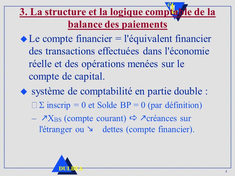 3. La structure et la logique comptable de la balance des paiements