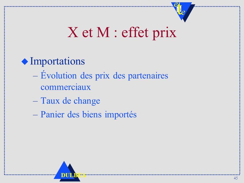 X et M : effet prix Importations