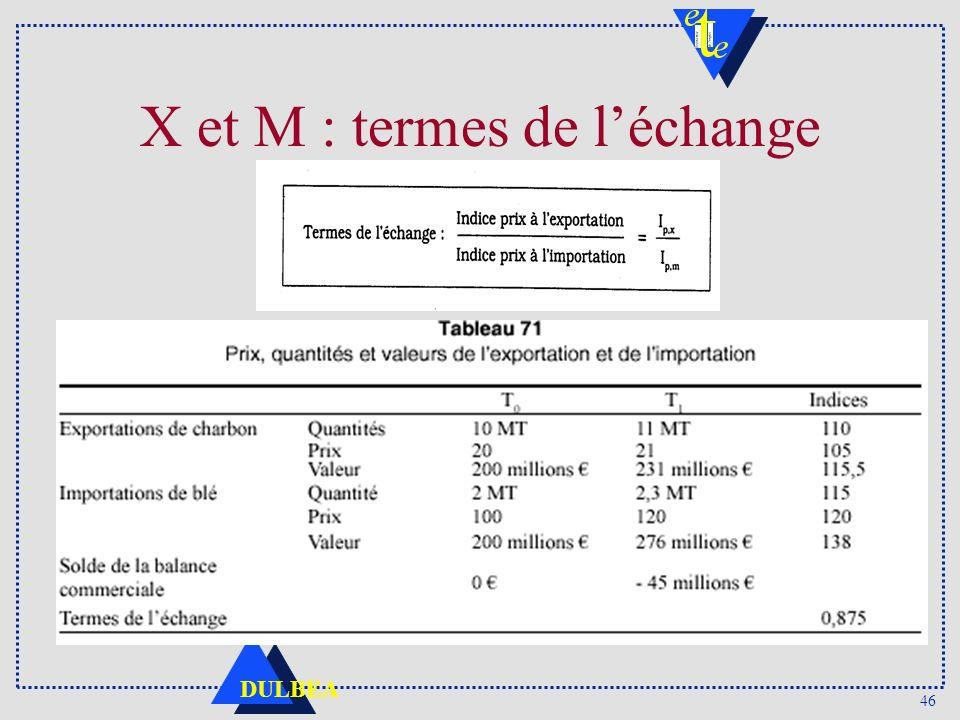 X et M : termes de l'échange