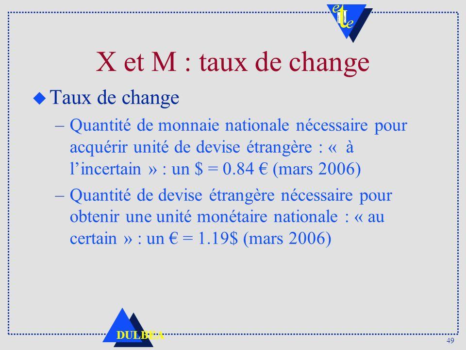 X et M : taux de change Taux de change