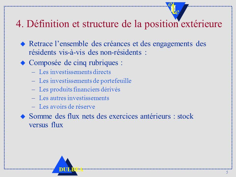 4. Définition et structure de la position extérieure