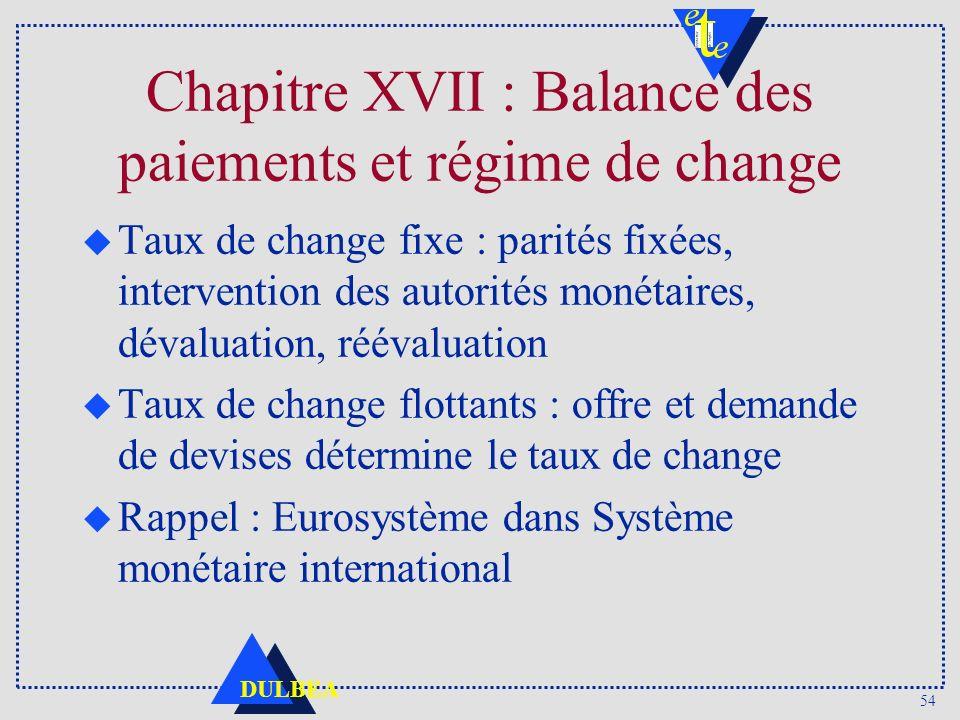 Chapitre XVII : Balance des paiements et régime de change