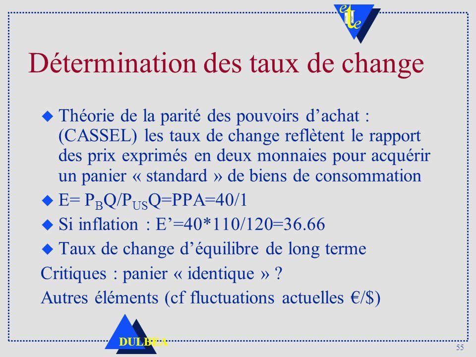 Détermination des taux de change