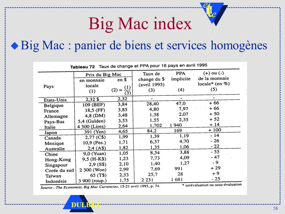 Big Mac index Big Mac : panier de biens et services homogènes