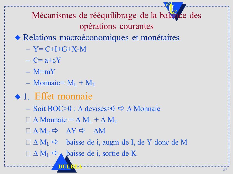 Mécanismes de rééquilibrage de la balance des opérations courantes
