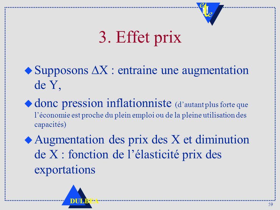 3. Effet prix Supposons DX : entraine une augmentation de Y,
