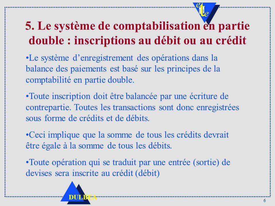 5. Le système de comptabilisation en partie double : inscriptions au débit ou au crédit