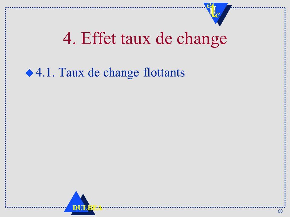 4. Effet taux de change 4.1. Taux de change flottants