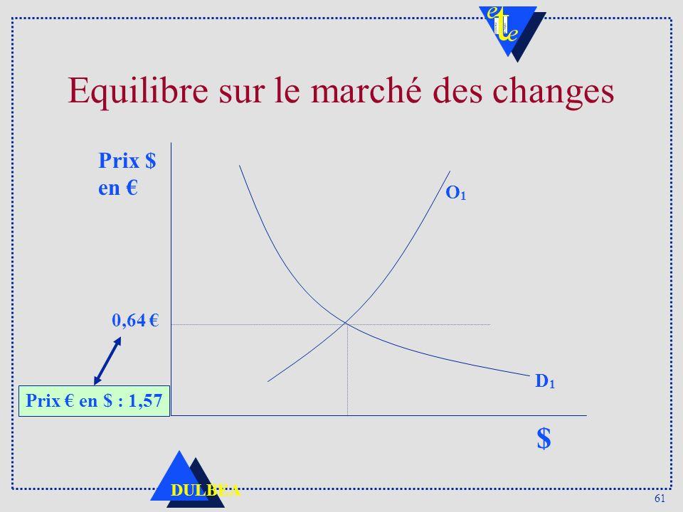 Equilibre sur le marché des changes