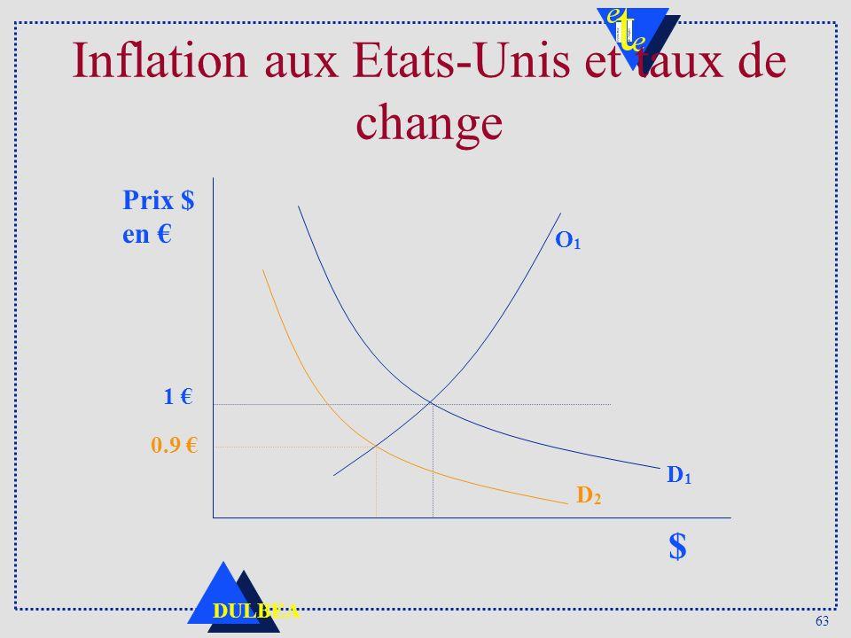 Inflation aux Etats-Unis et taux de change
