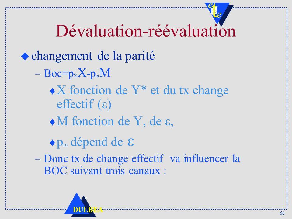 Dévaluation-réévaluation