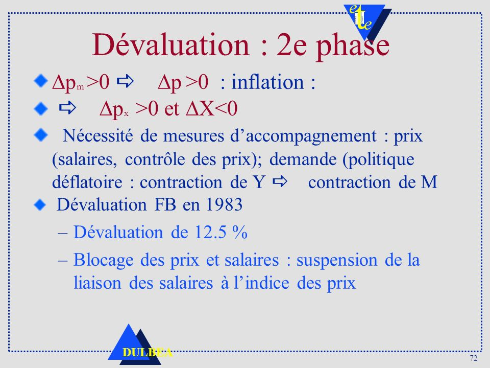 Dévaluation : 2e phase Dpm >0 a Dp >0 : inflation :