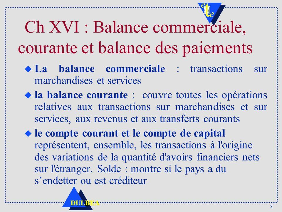 Ch XVI : Balance commerciale, courante et balance des paiements