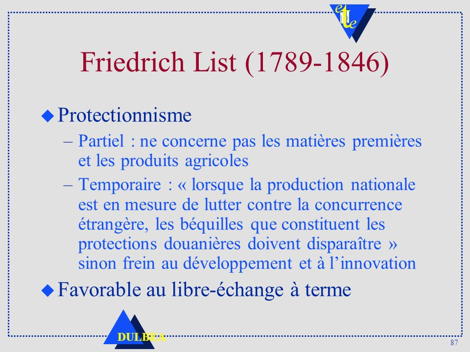 Friedrich List (1789-1846) Protectionnisme