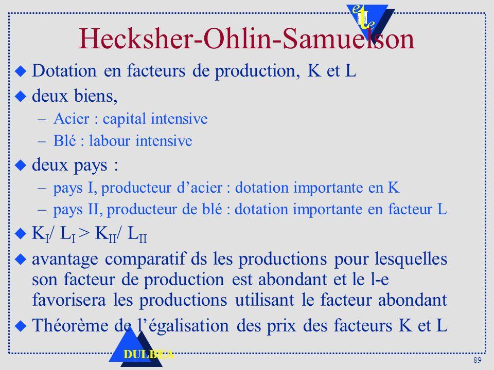 Hecksher-Ohlin-Samuelson