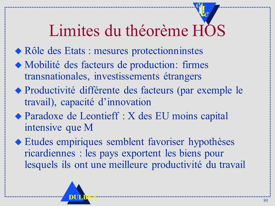 Limites du théorème HOS