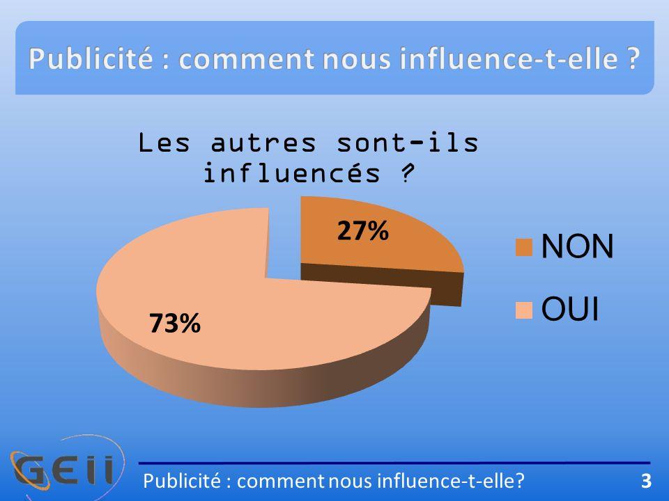 Publicité : comment nous influence-t-elle