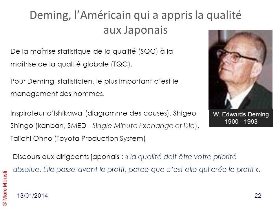 Deming, l'Américain qui a appris la qualité aux Japonais