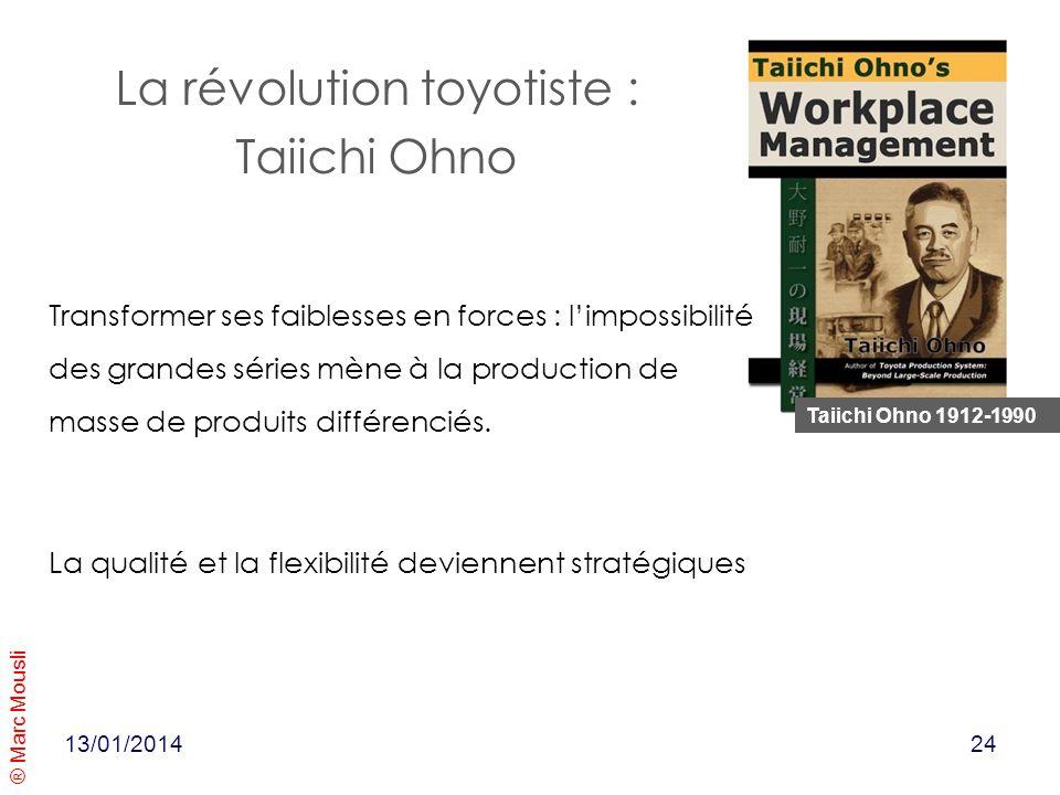 La révolution toyotiste : Taiichi Ohno