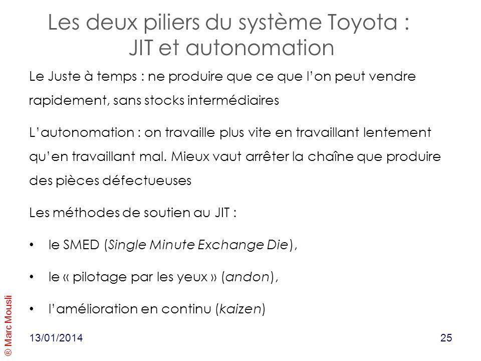 Les deux piliers du système Toyota : JIT et autonomation